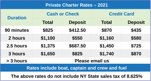 Private boat charter rates Sag Harbor
